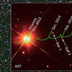 Planets of Proxima.