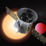 Exoplanets: meet the new hunter …