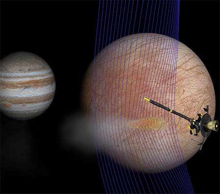 Life on Europa? Chances tick up with new evidence in Europa's plumes.