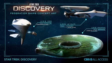 Star Trek shares far future Federation starship designs (news).